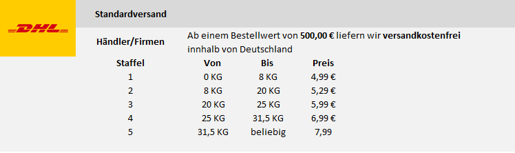 DHL Versand Deutschland Händler/Firmen